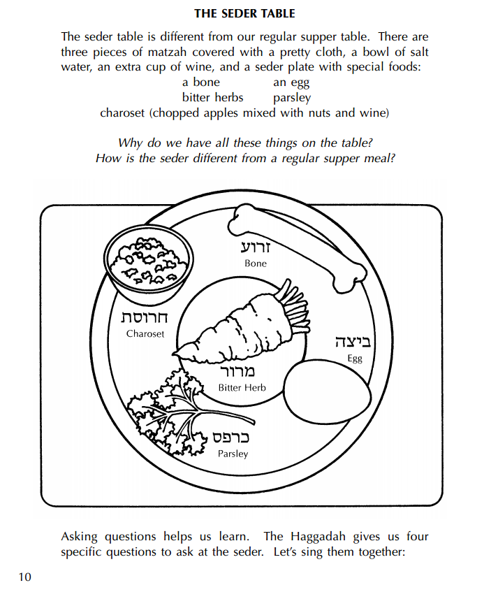 Lyric passover songs lyrics : Choosing the Right Haggadah for Your Seder